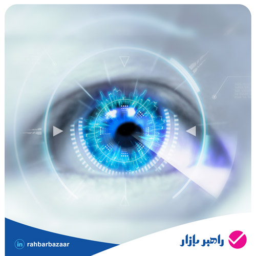 ردیابی حرکات چشم |eyetracking|