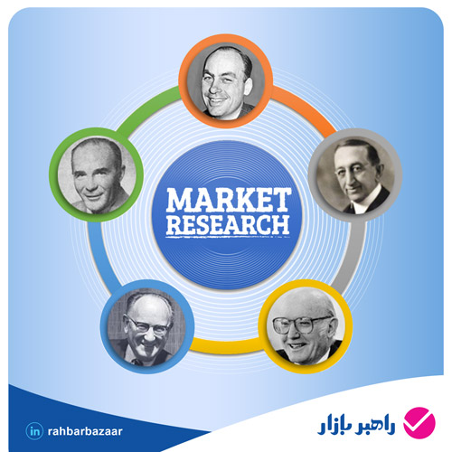 بنیانگذاران تحقیقات بازاریابی